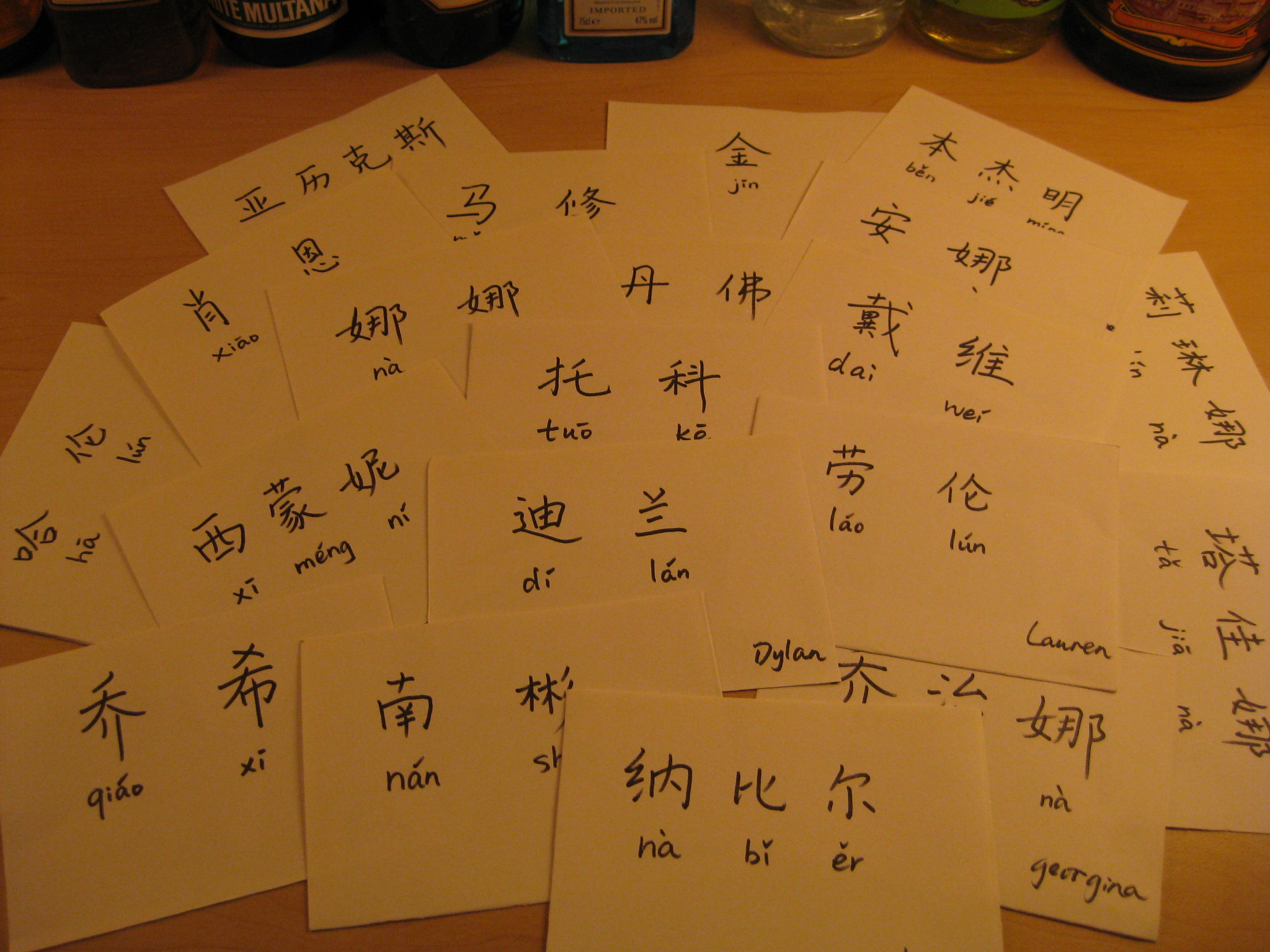 Various Chinese names I gave